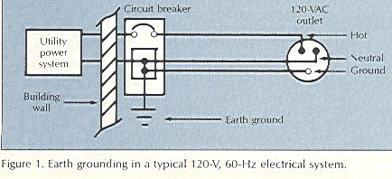 esd journal safe grouding an esd ground